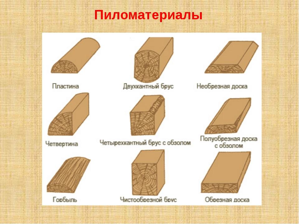 Сортамент пиломатериалов хвойных и лиственных пород