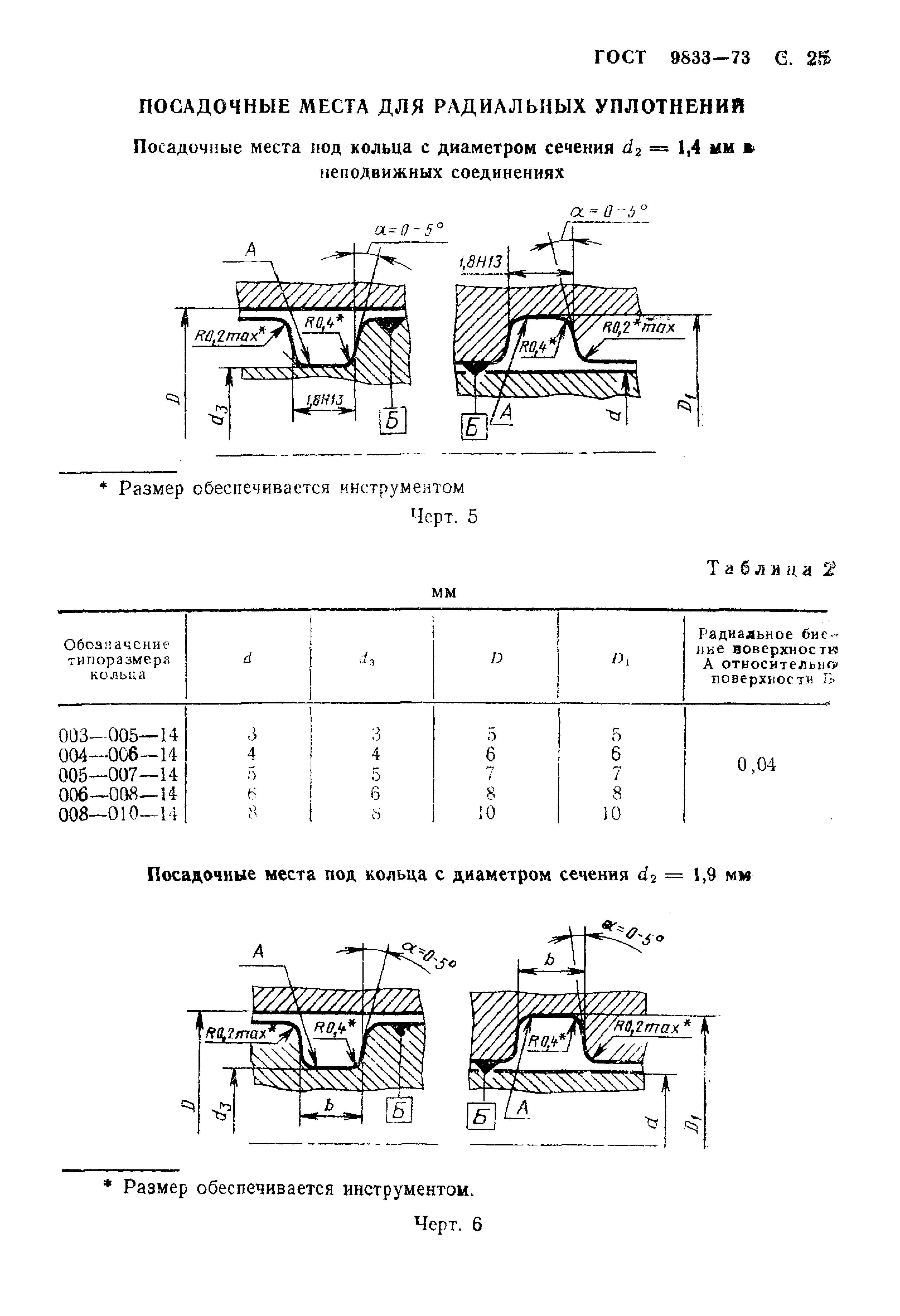 Гост 38-52кольца резиновые уплотнительные для соединительных головок тормозных рукавов