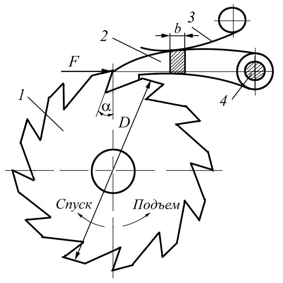 Секаторы: особенности устройства с храповым механизмом
