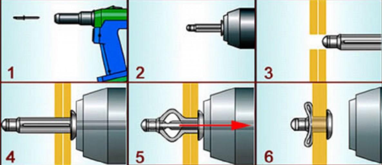 Ручные заклепочники (33 фото): как выбрать и пользоваться клепальником? как он работает? рейтинг лучших заклепочников