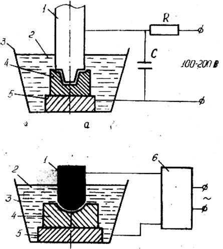 Полировка латуни: химическая, электрохимическая, народными средствами