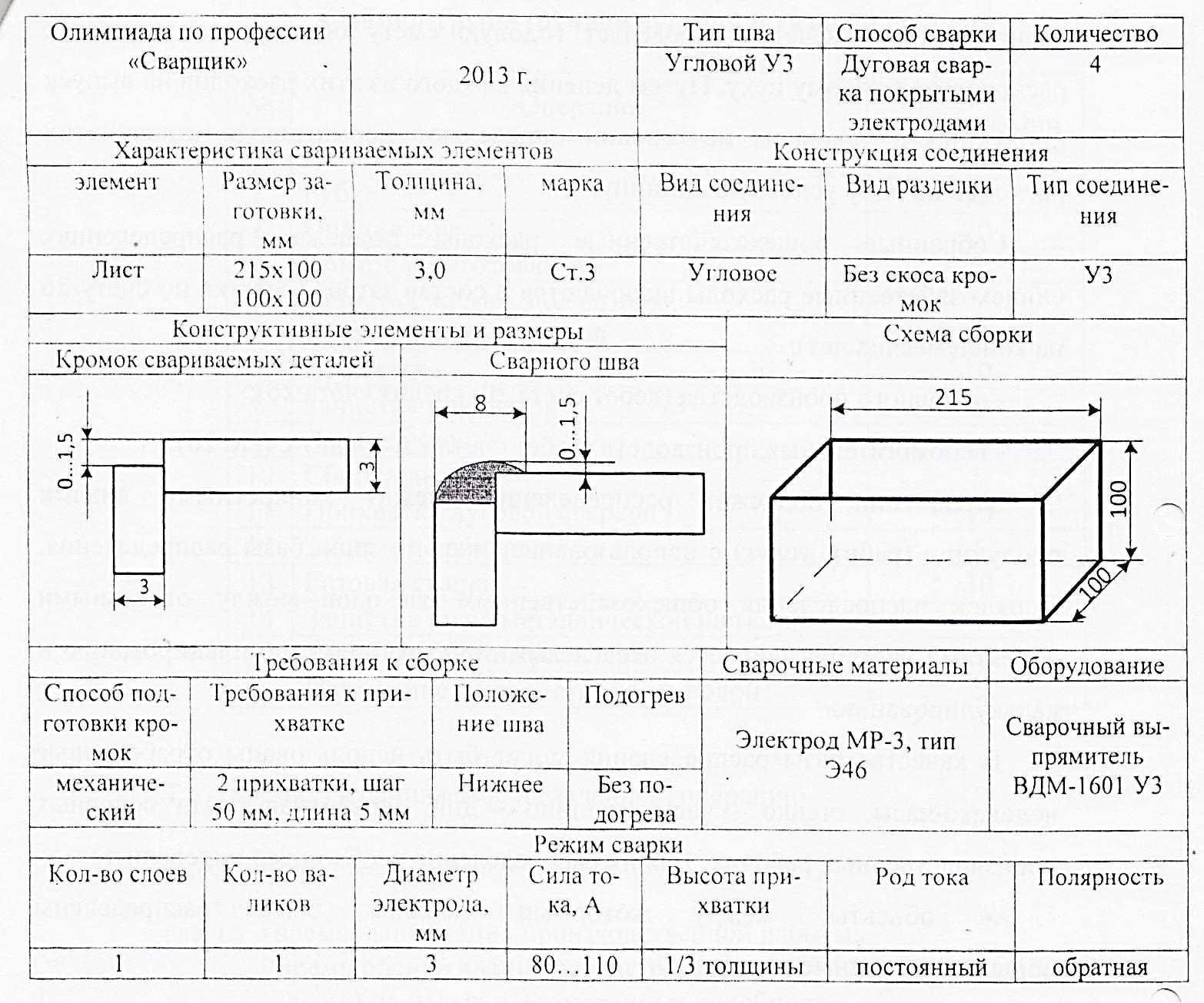 Технологическая карта на монтаж металлоконструкций атс методом дуговой сварки - скачать бесплатно