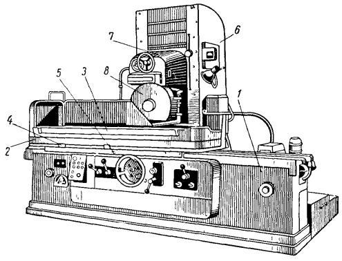 3л722в станок плоскошлифовальный с горизонтальным шпинделем универсальныйсхемы, описание, характеристики