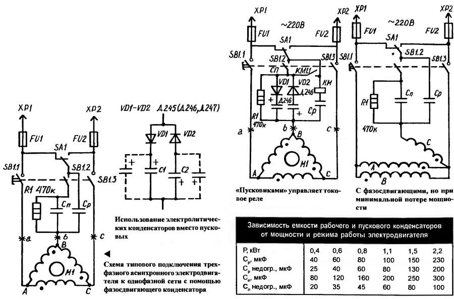 Какие конденсаторы нужны для запуска электродвигателя?