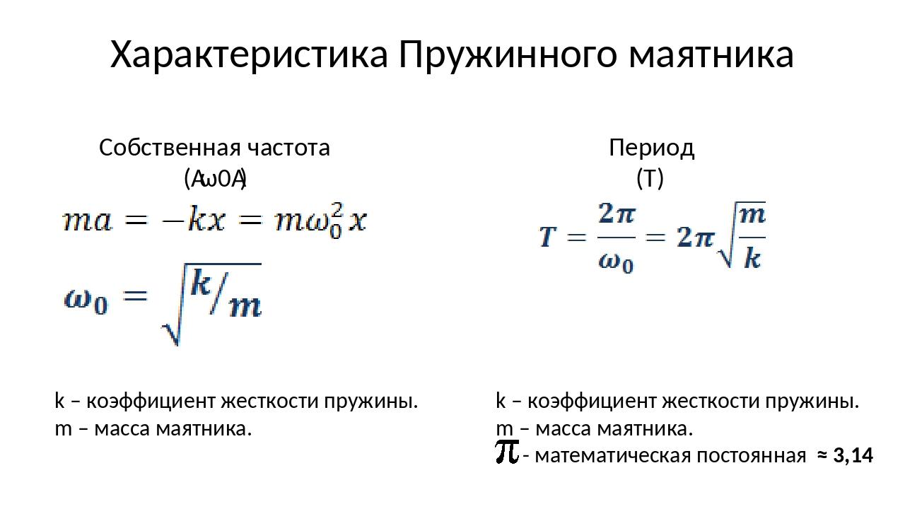 Пружинный маятник: амплитуда колебаний, период, формула