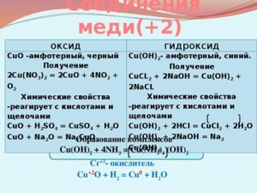Ниобий: цена за грамм, свойства, применение