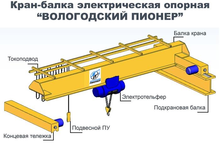 Устройство и характеристики мостовых двухбалочных кранов общего и специального назначения