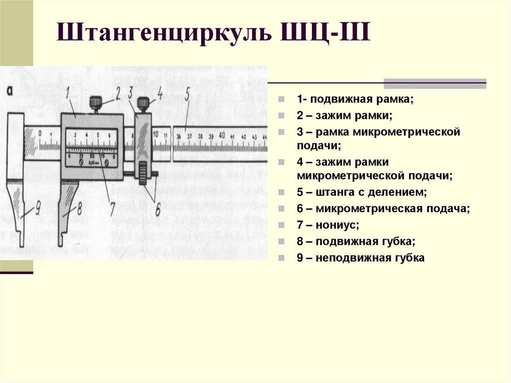 Как пользоваться штангенциркулем инструкция