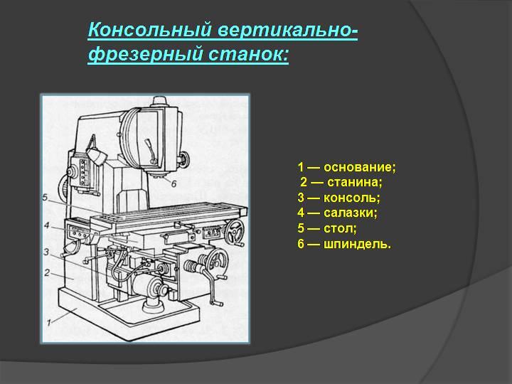 Фрезерные станки по металлу и обрабатывающие центры