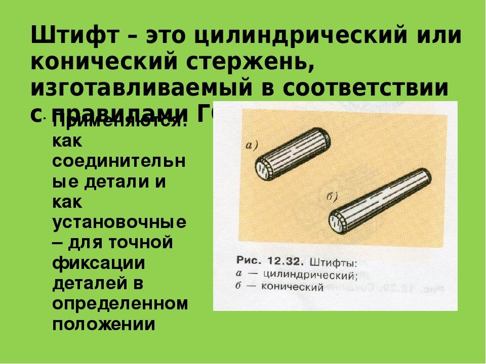 Стекловолоконный штифт для восстановления зуба- анатомия зубов