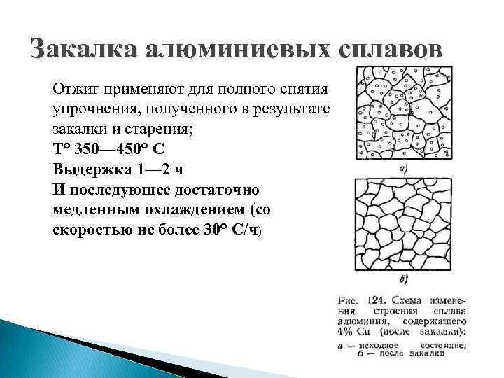 10 основы технологии термической обработки цветных металлов и сплавов » студизба