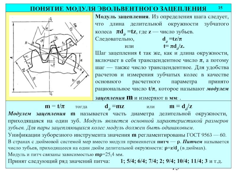 Модуль зуба шестерни таблица от диаметра