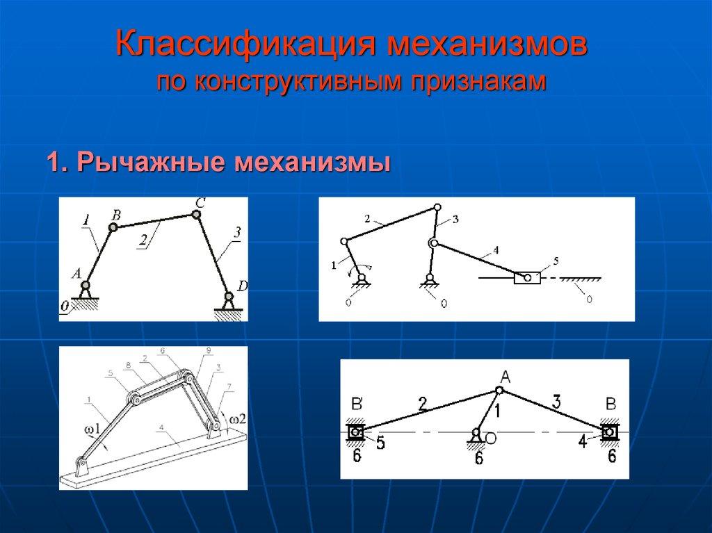 Кинематический и силовой анализ рычажных механизмов, страница 5
