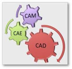 Применение cad/cam/cae-систем для проектирования и изготовления гоночного автомобиля