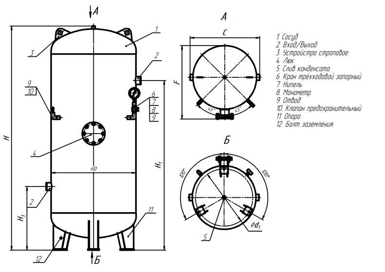 Как выбрать воздушный ресивер? советы специалистов