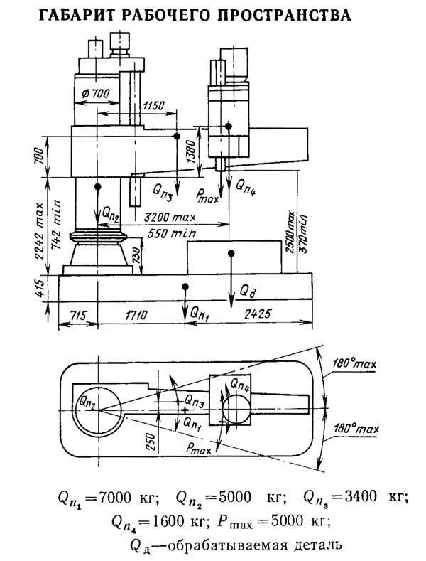 2м55 – радиально-сверлильный колонный станок с массой конструктивных достоинств
