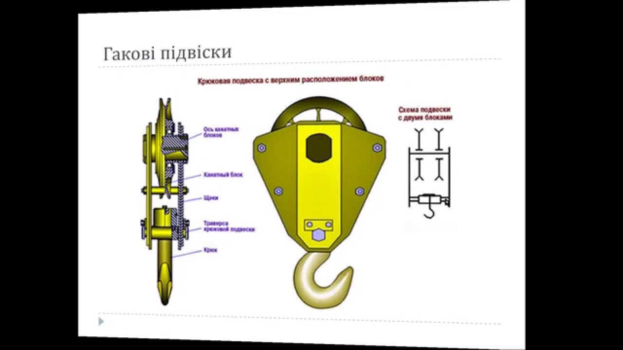 Грузоподъемные машины и механизмы: виды, назначение, использование