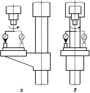 Гост 98-83 станки радиально-сверлильные. нормы точности и жесткости