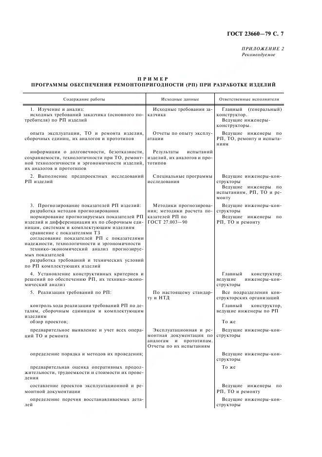 Скачать р 50-84-88 рекомендации. аппаратура радиоэлектронная бытовая. показатели и оценка ремонтопригодности и контролепригодности скачать бесплатно без регистрации