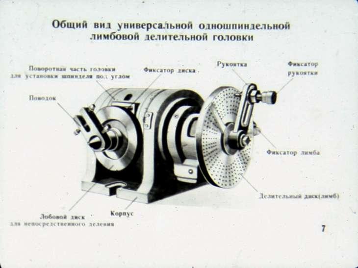 Делительная головка для фрезерного станка: как пользоваться, цена б/у