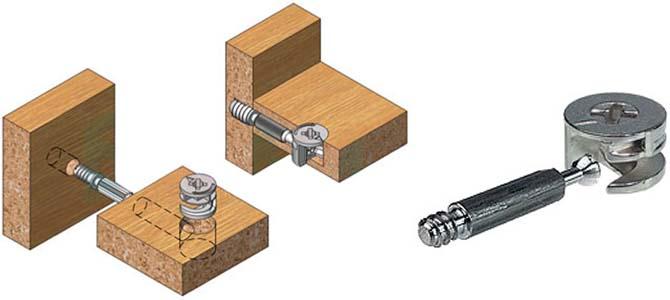 Преимущества и недостатки мебельной эксцентриковой стяжки