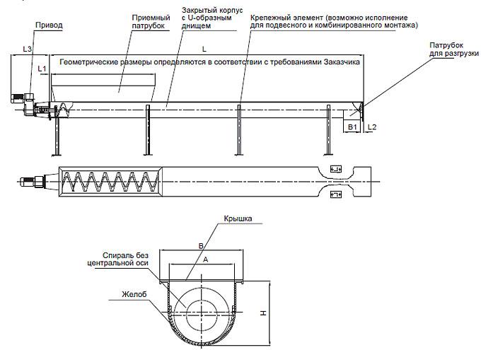 Цепной конвейер: принцип действия, устройство, виды, применение - токарь