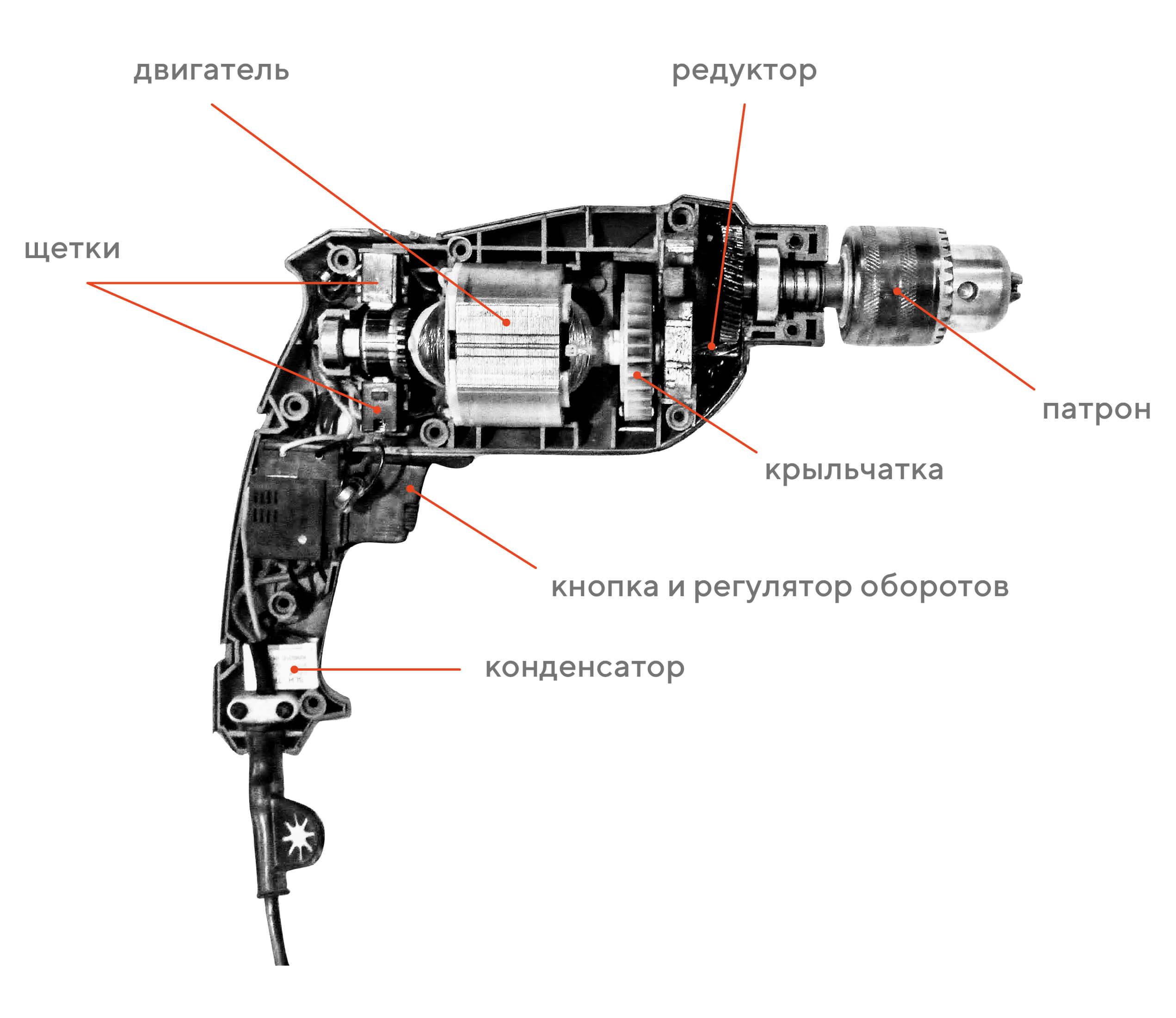 Ремонт перфоратора: своими руками, неисправности, устройство ударного механизма, не долбит, не бьет, не крутит под нагрузкой, причина, искрит, сломался