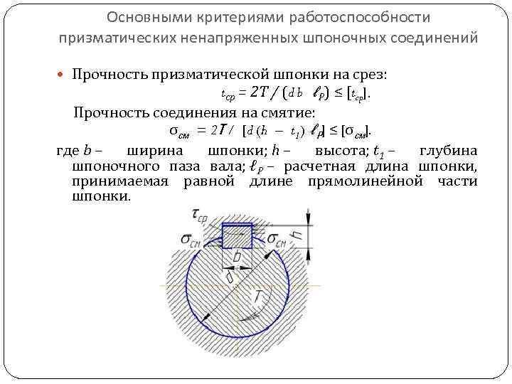 Расчет и выбор посадок для стандартных соединений