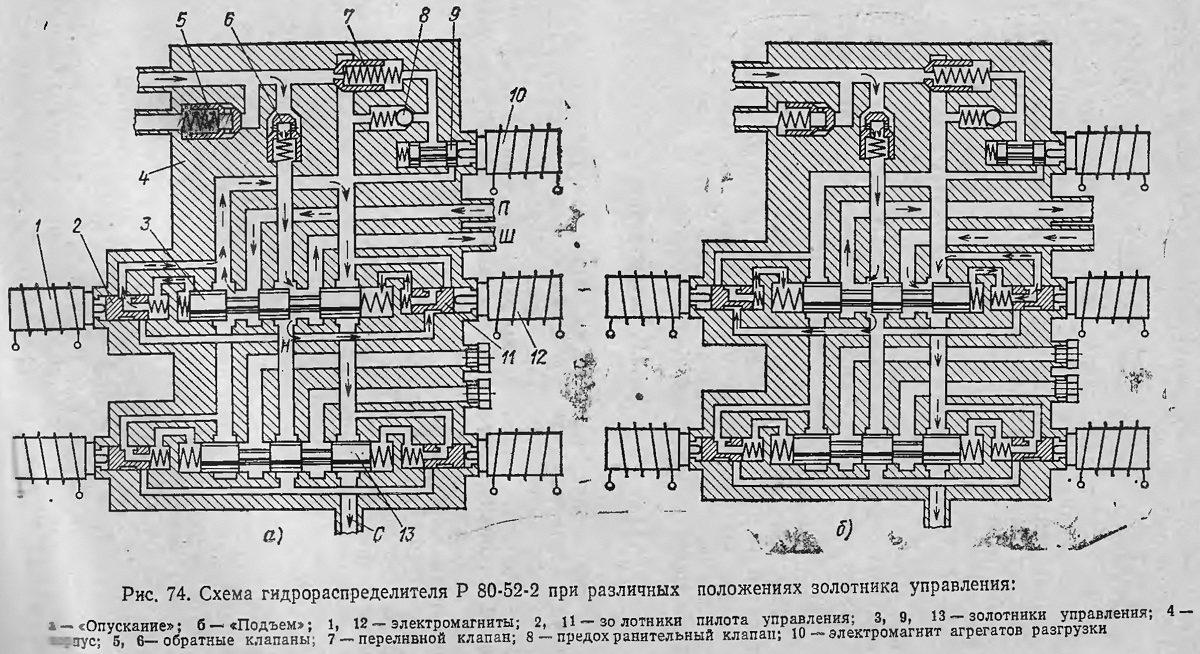 Устройство гидрораспределителя мтз 82: неисправности и ремонт
