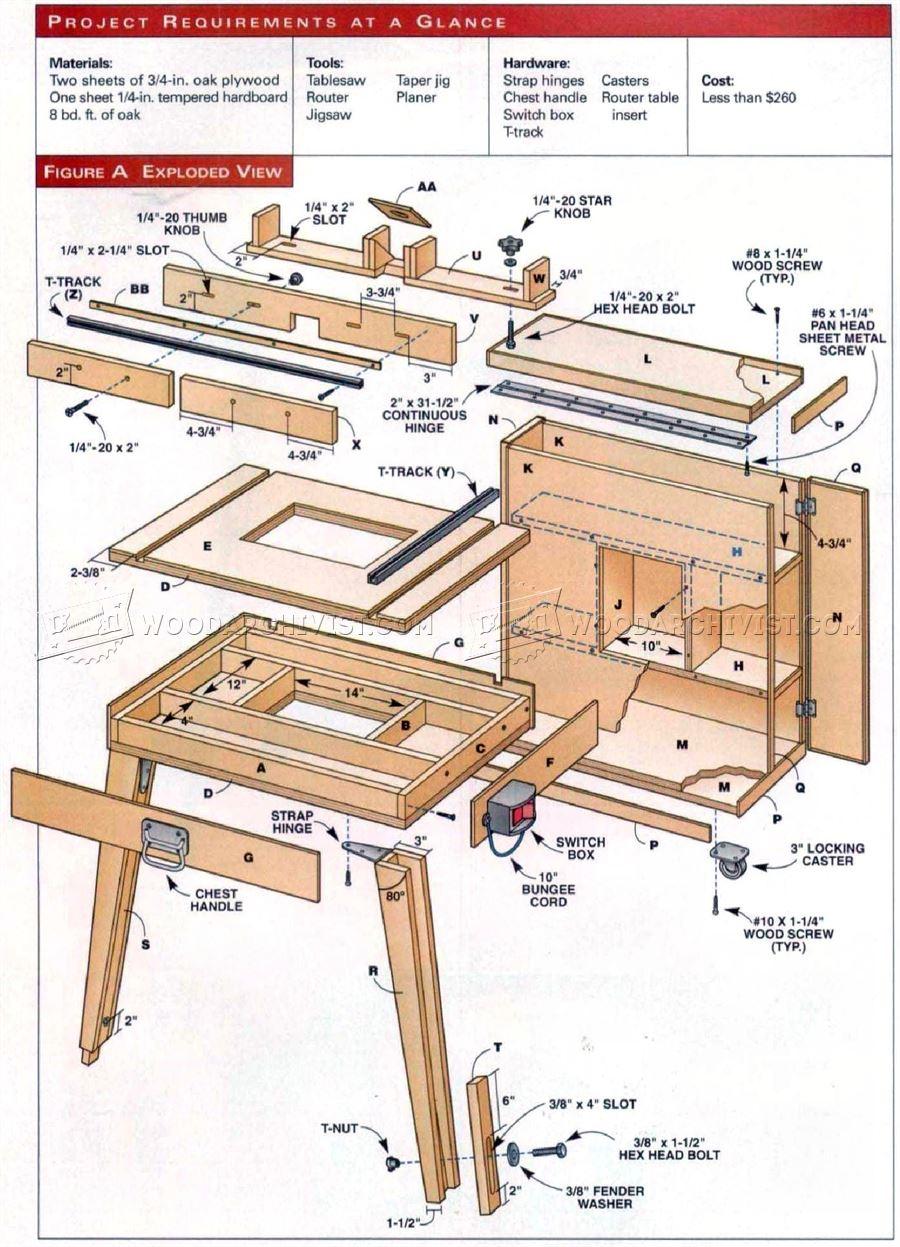 Фрезерный стол своими руками: чертежи и схемы