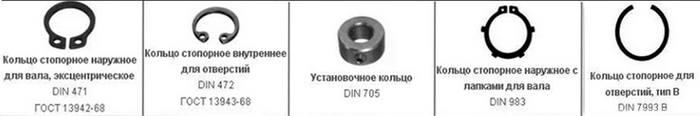Съемник стопорных колец: конструкция, виды, характеристики