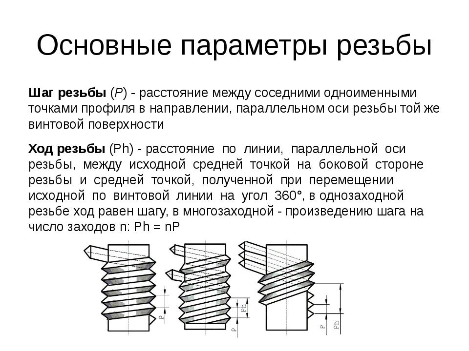 Виды резьбомеров и особенности определения шага резьбы на болтах и гайках