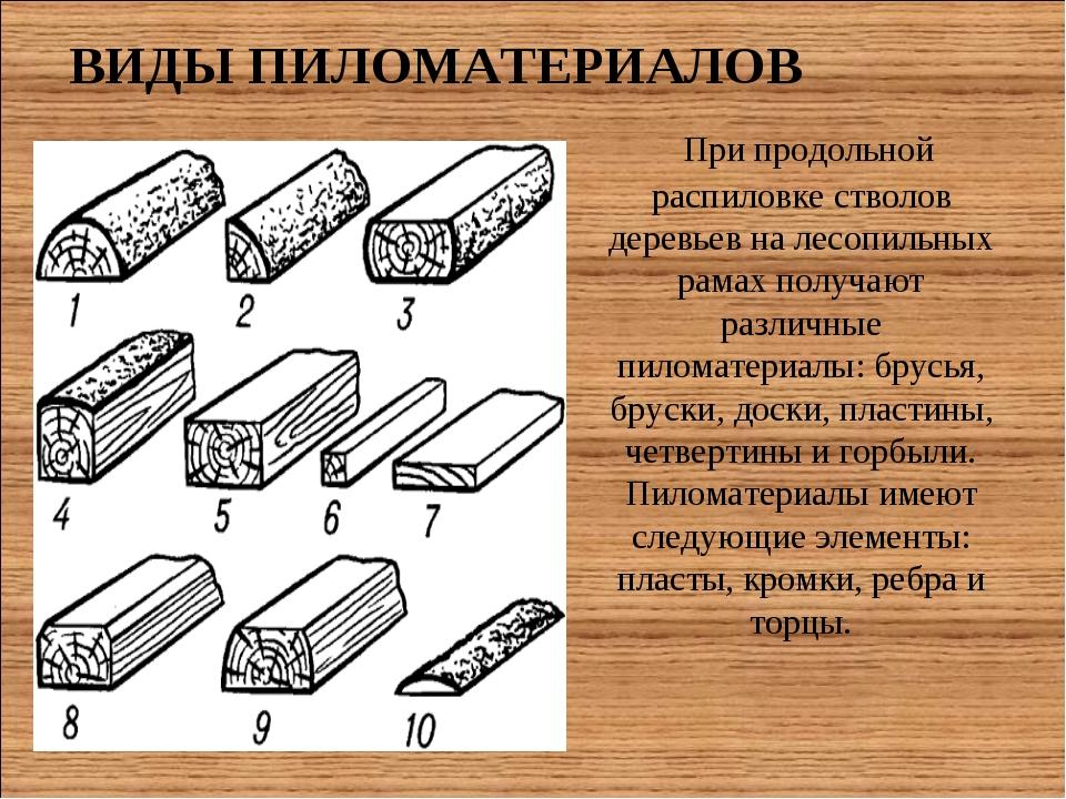 Особенности сортировки пиломатериалов