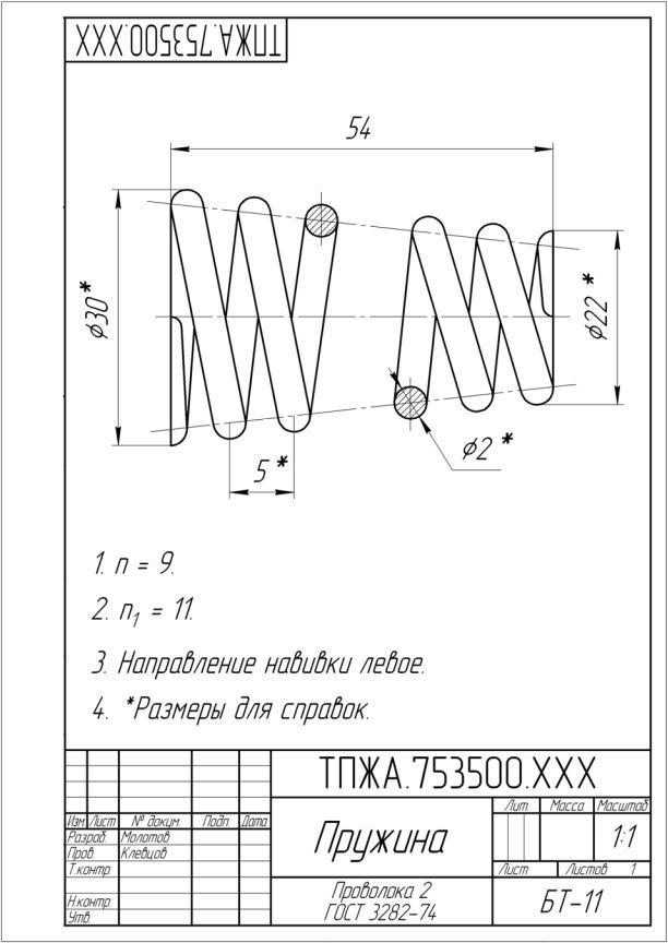 Из чего изготавливают пружины сжатия и как их применяют | сланцевский завод пружин