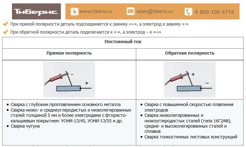 Сварка нержавейки электродом в домашних условиях: технология, видео, выбор электродов
