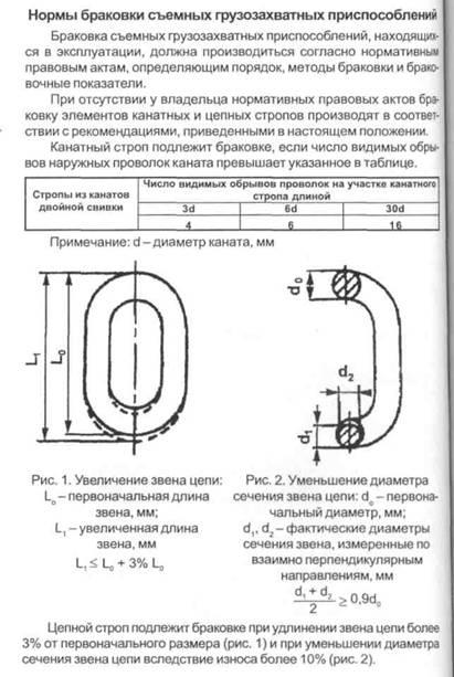 Специфика, возможности использования и виды цепных строп