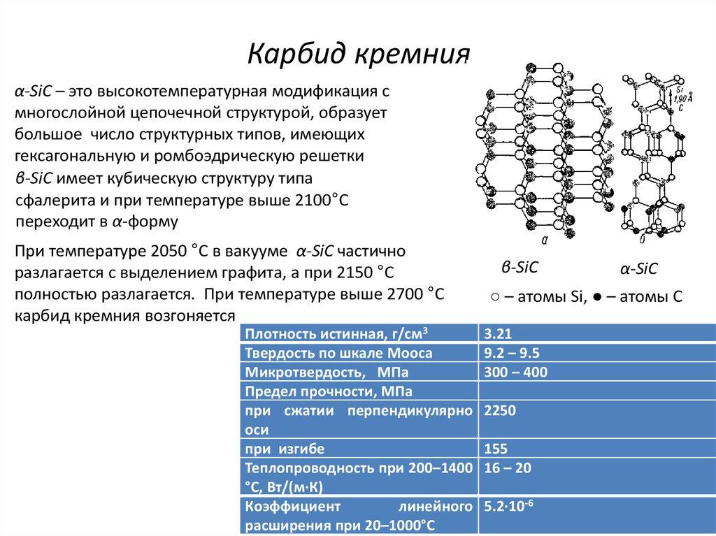 Карбид кремния — википедия. что такое карбид кремния