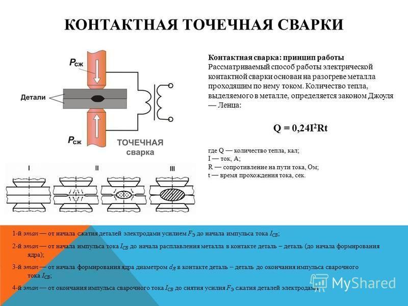 Технология точечной сварки и изготовление самодельного сварочного аппарата