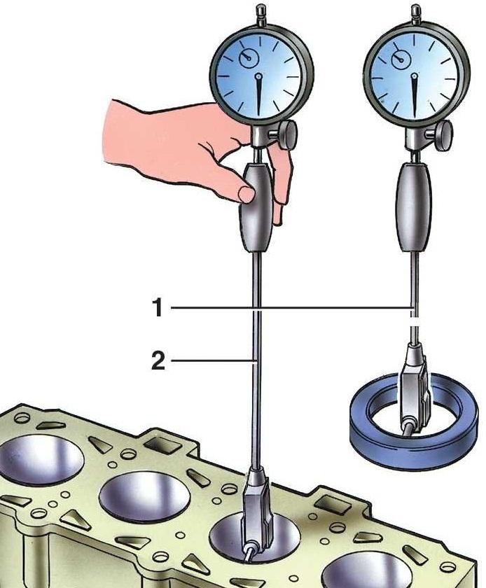 70632-18:  нутромеры индикаторные с ценой деления 0,01 мм - производители и поставщики