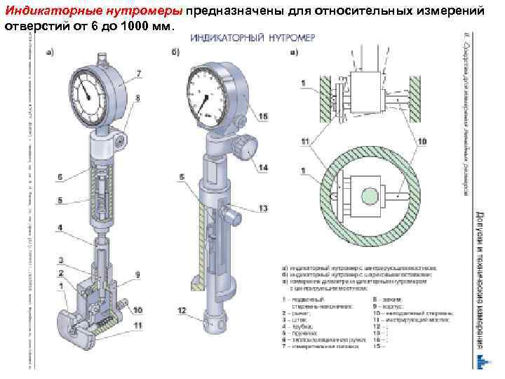 Как правильно мерить нутромером - инженер пто