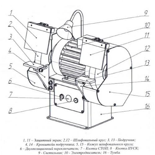 Внутришлифовальные станки: характеристики 3к227а, паспорт