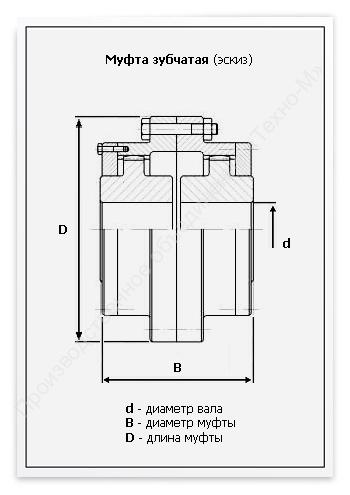 Гост р 50895-96 муфты зубчатые. технические условия