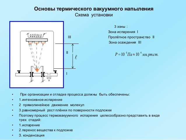 Восстановление металлизацией деталей транспортно-технологических машин и комплексов