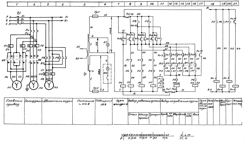 6т12-1 станок консольно-фрезерный вертикальный общего назначенияхарактеристики, схемы, описание