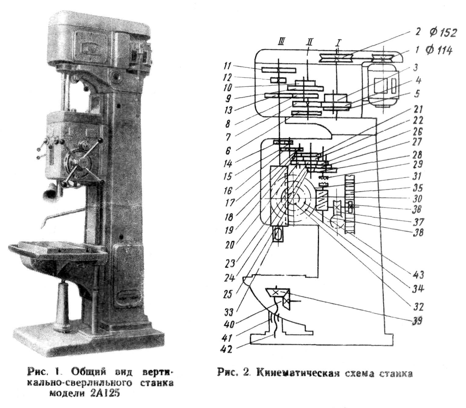 Технические характеристики вертикально сверлильного станка 2н135