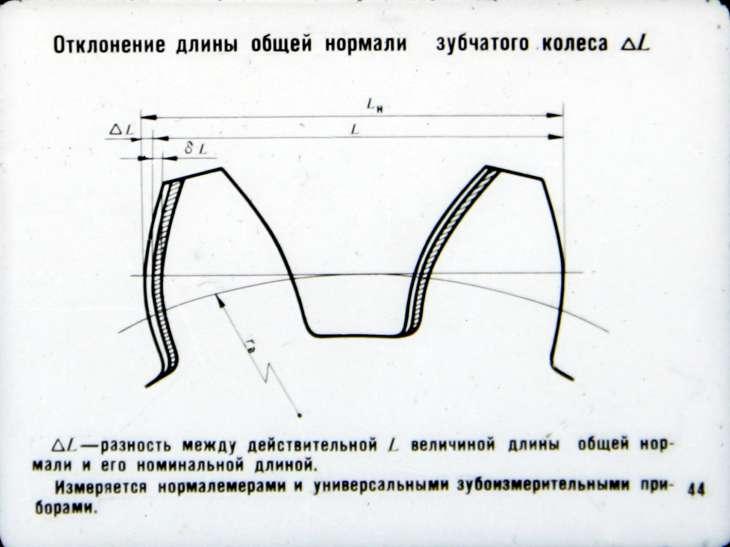 Размер по роликам зубчатого колеса. расчет в excel. | блог александра воробьева