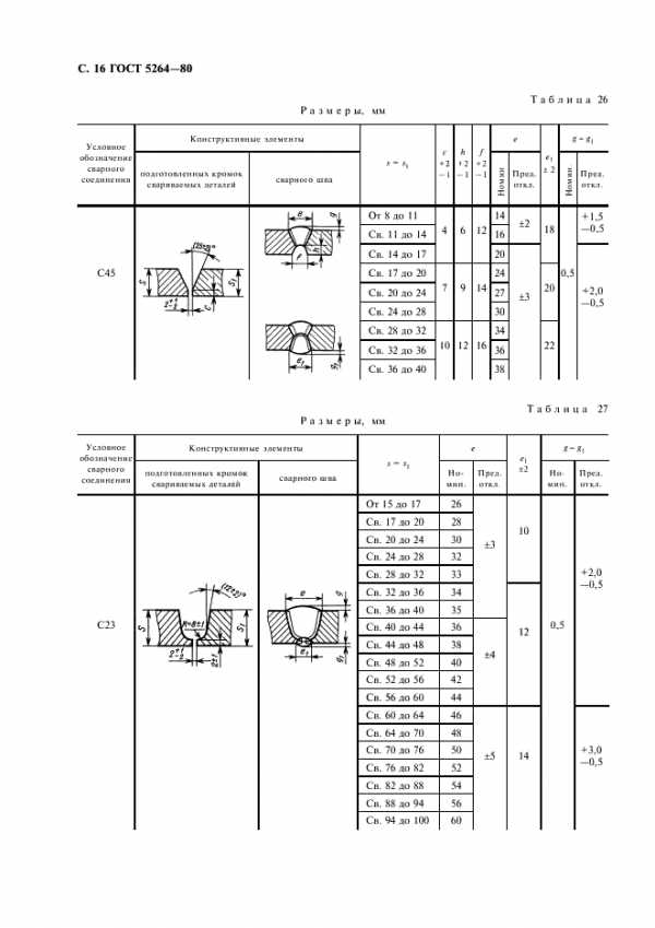 Обозначение сварных швов   сварка и сварщик