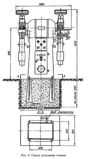 3е711в станок плоскошлифовальный с горизонтальным шпинделем универсальный схемы, описание, характеристики