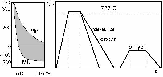 Сталь 40х13: характеристики и область применения