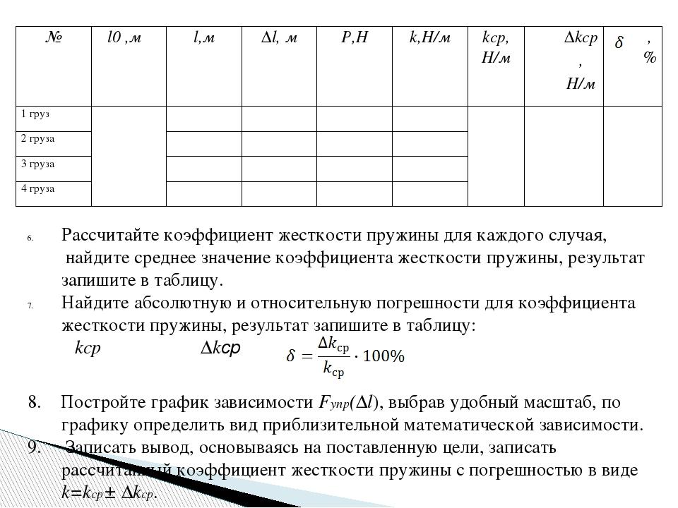 Формула коэффициента жесткости пружины через период - морской флот